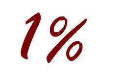 Egy százalék – több lehetőség